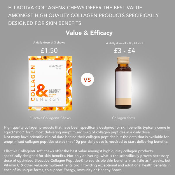 Collagen& Energy