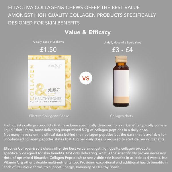 Collagen& Healthy Bones
